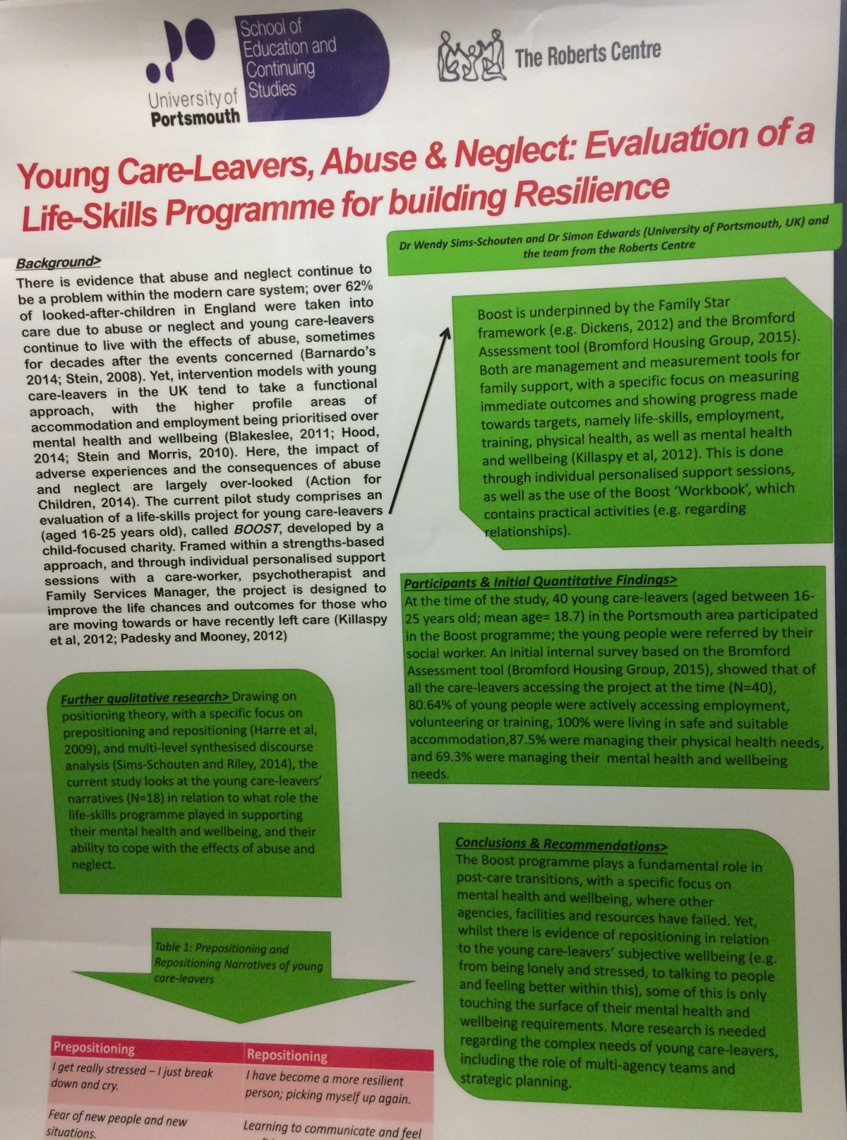 Evaluation of a Life-Skills Project for Young Care-Leavers
